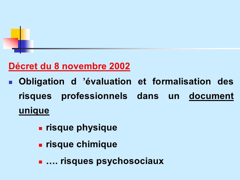 Décret du 8 novembre 2002 Obligation d 'évaluation et formalisation des risques professionnels dans un document unique.