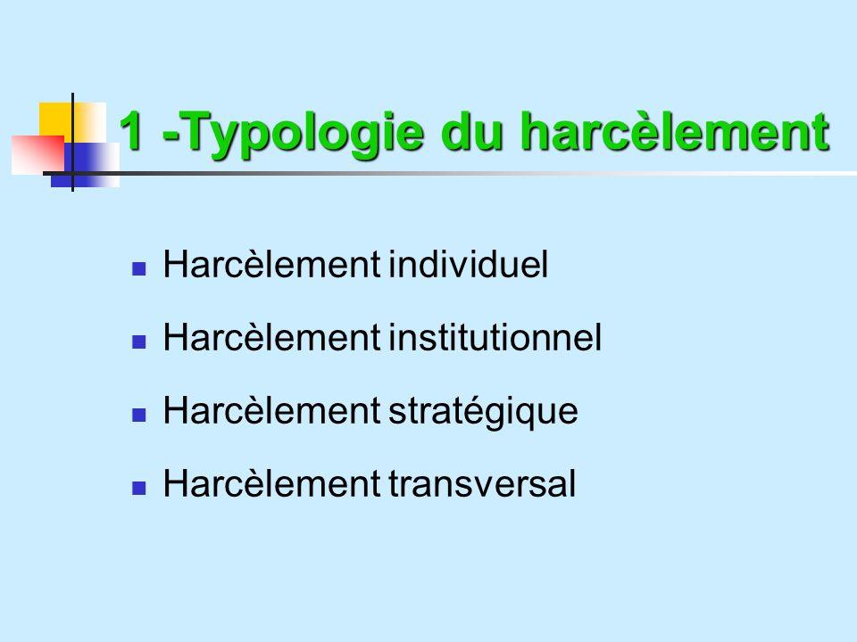 1 -Typologie du harcèlement