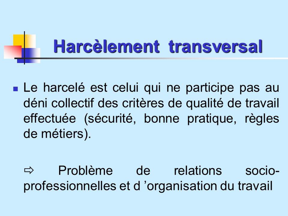 Harcèlement transversal