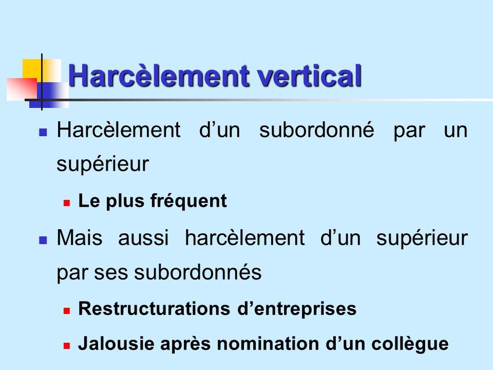 Harcèlement vertical Harcèlement d'un subordonné par un supérieur