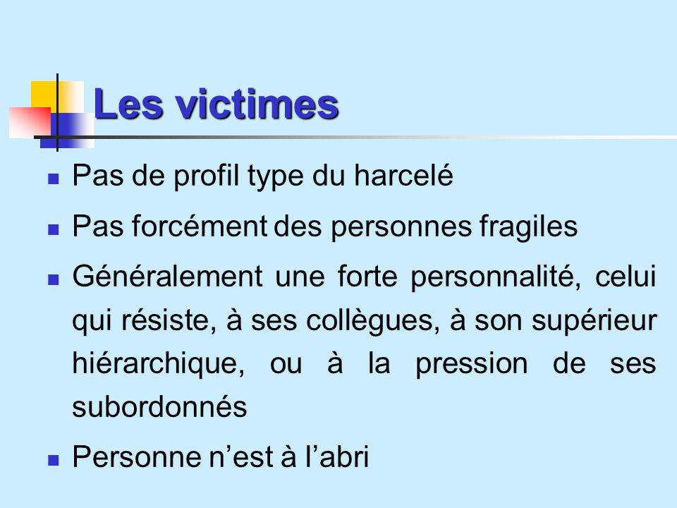 Les victimes Pas de profil type du harcelé