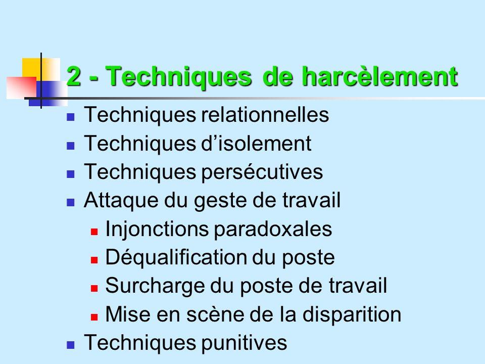 2 - Techniques de harcèlement