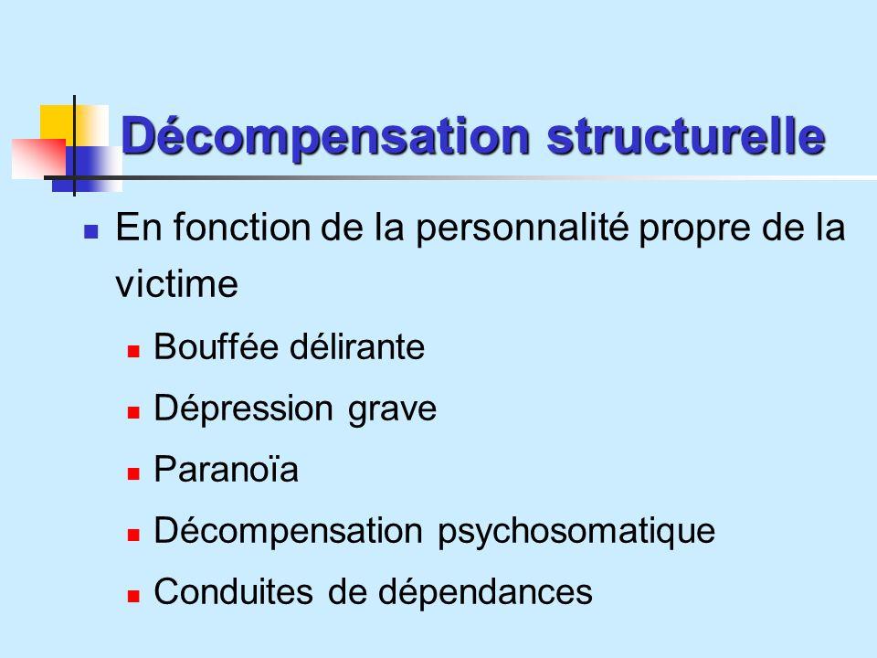 Décompensation structurelle