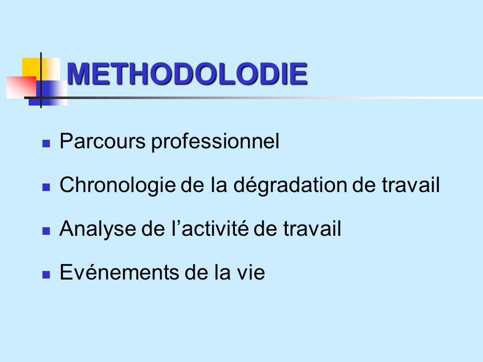 METHODOLODIE Parcours professionnel