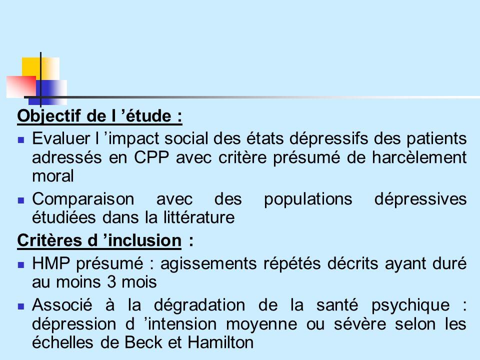 Objectif de l 'étude : Evaluer l 'impact social des états dépressifs des patients adressés en CPP avec critère présumé de harcèlement moral.