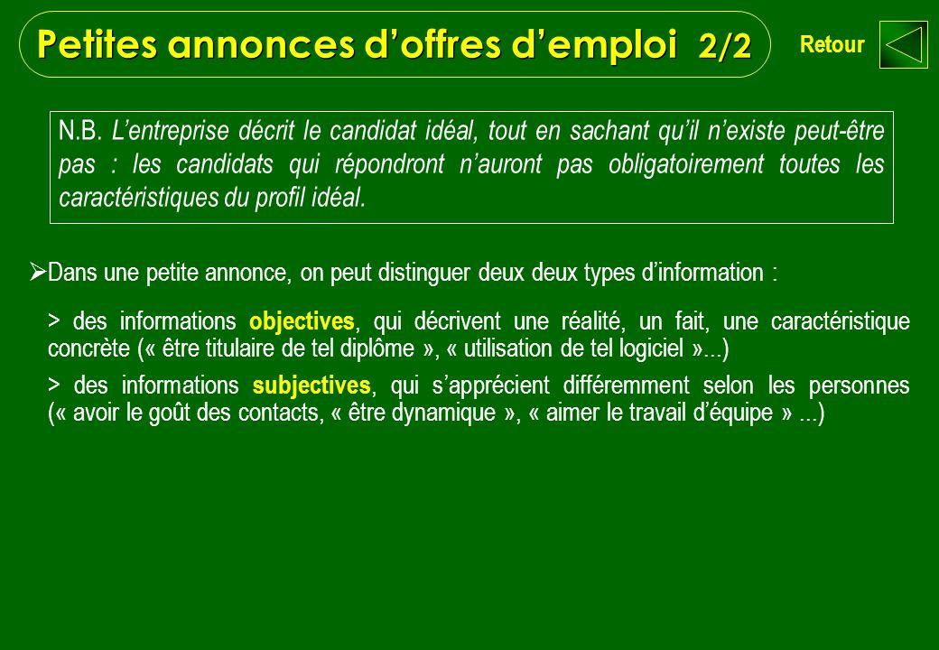 Petites annonces d'offres d'emploi 2/2