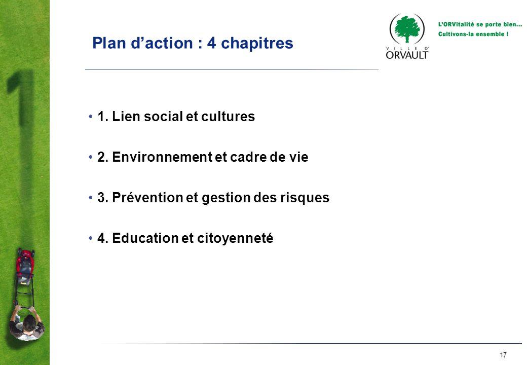 Plan d'action : 4 chapitres