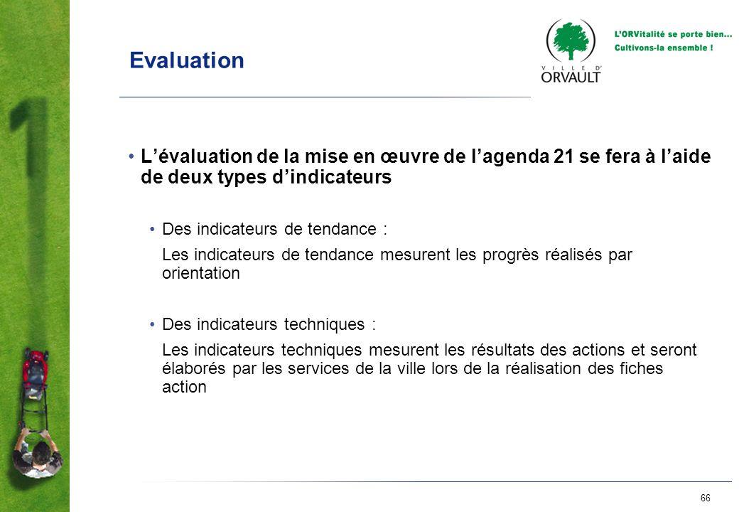 Evaluation L'évaluation de la mise en œuvre de l'agenda 21 se fera à l'aide de deux types d'indicateurs.