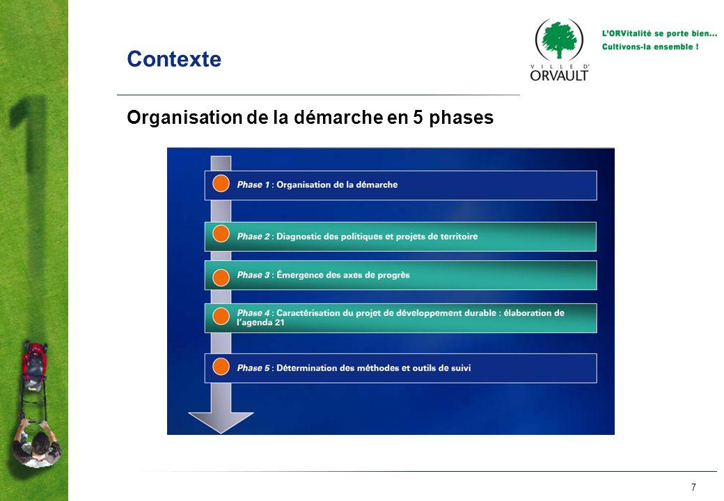 Contexte Organisation de la démarche en 5 phases