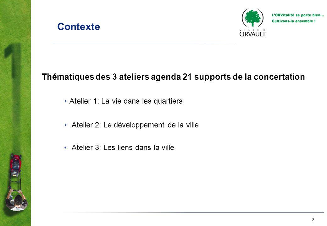 Contexte Thématiques des 3 ateliers agenda 21 supports de la concertation. Atelier 1: La vie dans les quartiers.
