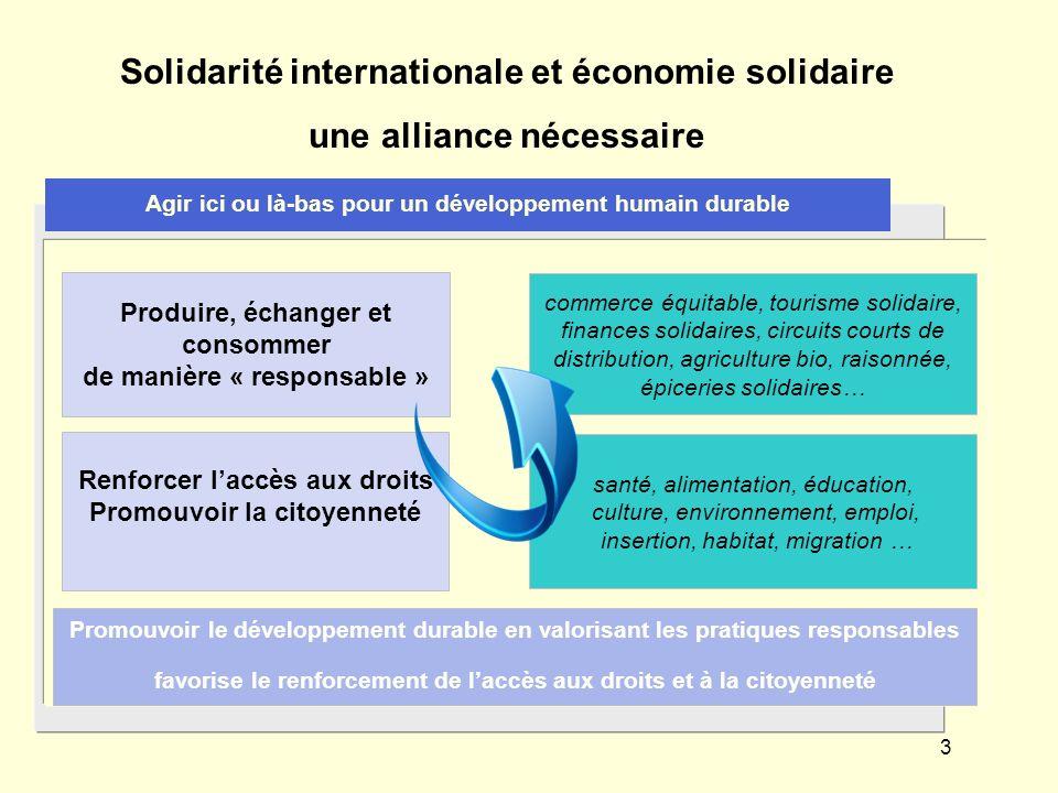 Solidarité internationale et économie solidaire