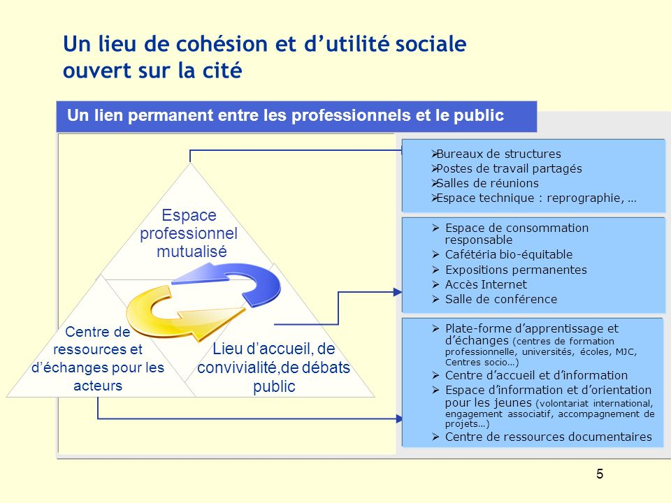 Un lien permanent entre les professionnels et le public