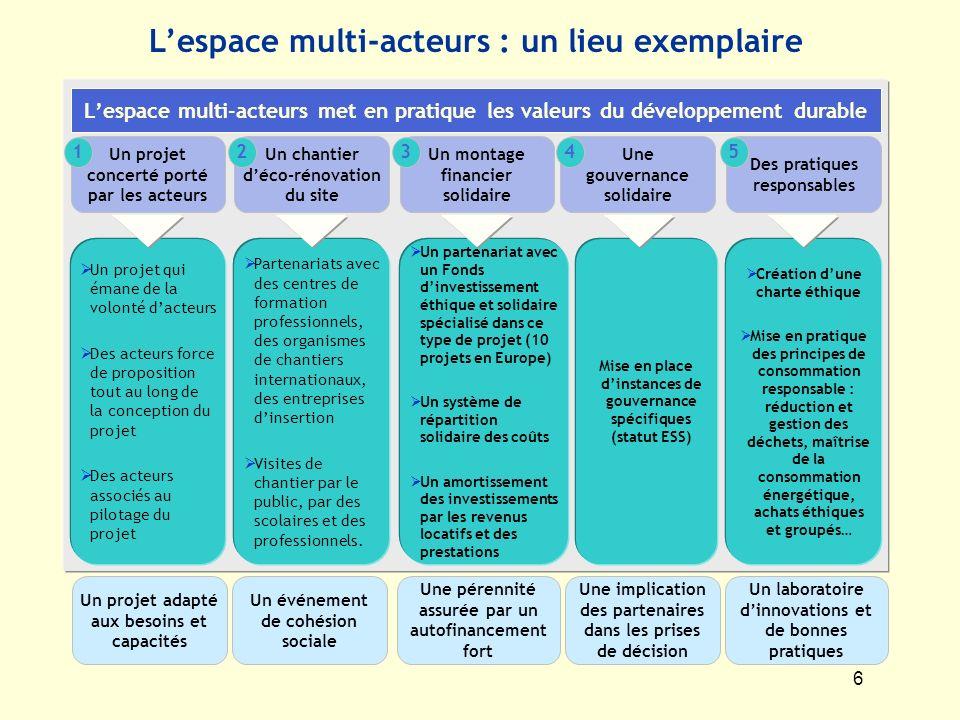 L'espace multi-acteurs : un lieu exemplaire