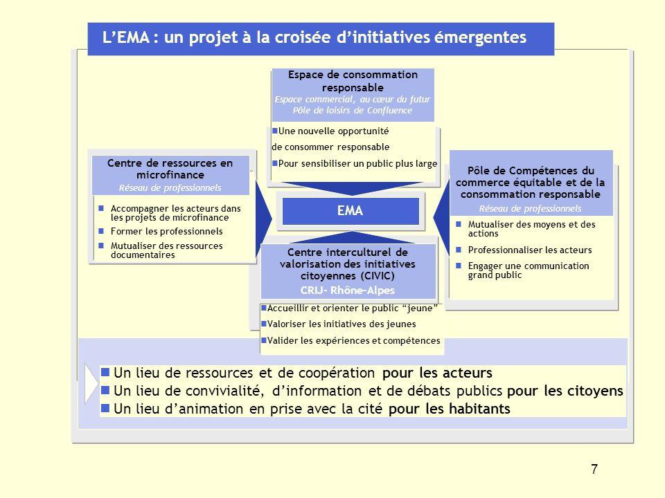 L'EMA : un projet à la croisée d'initiatives émergentes