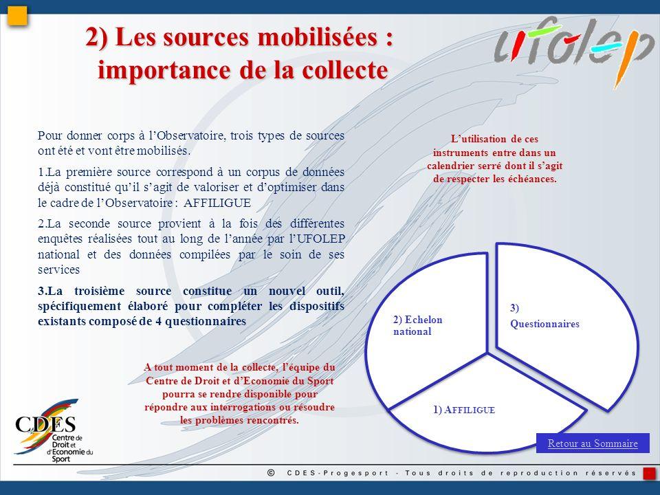 2) Les sources mobilisées : importance de la collecte