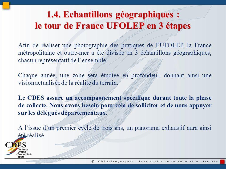 1.4. Echantillons géographiques : le tour de France UFOLEP en 3 étapes