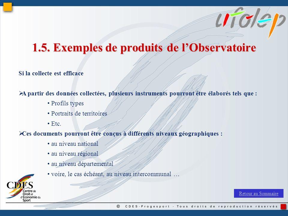 1.5. Exemples de produits de l'Observatoire