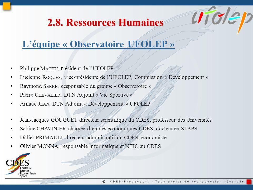 L'équipe « Observatoire UFOLEP »