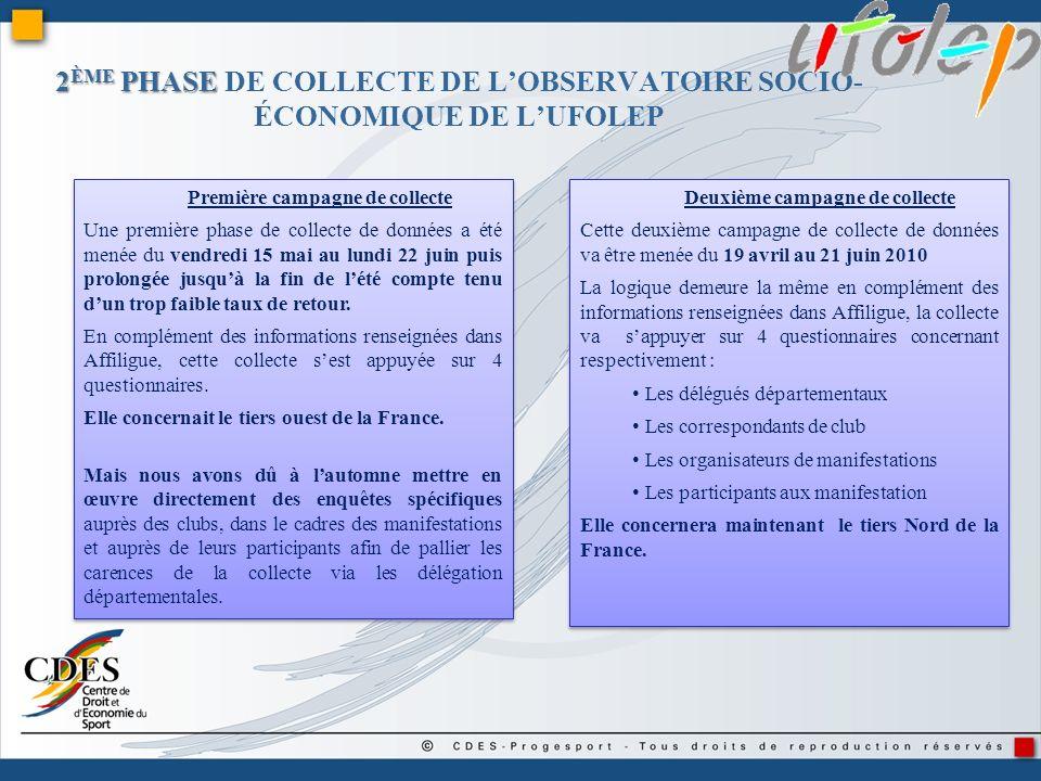 2ème phase de collecte de l'observatoire socio-économique de l'UFOLEP