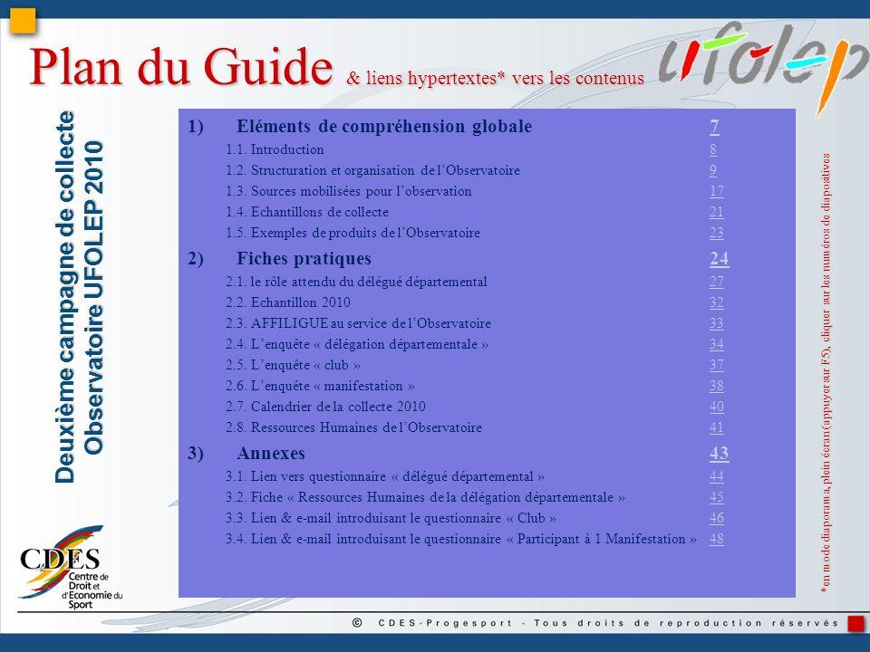 Plan du Guide & liens hypertextes* vers les contenus