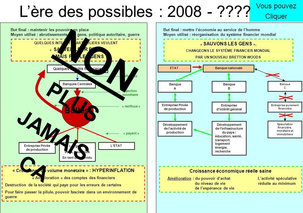 NON PLUS JAMAIS CA L'ère des possibles : 2008 - Bulles