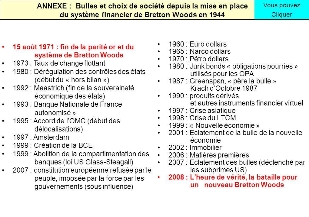ANNEXE : Bulles et choix de société depuis la mise en place du système financier de Bretton Woods en 1944