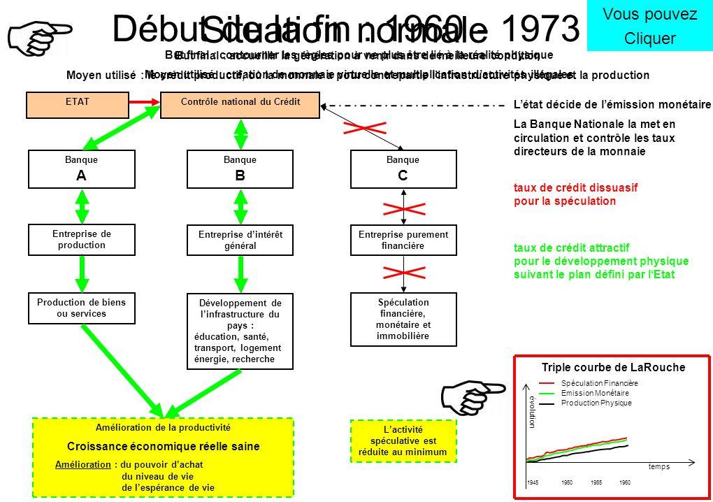 Contrôle national du Crédit