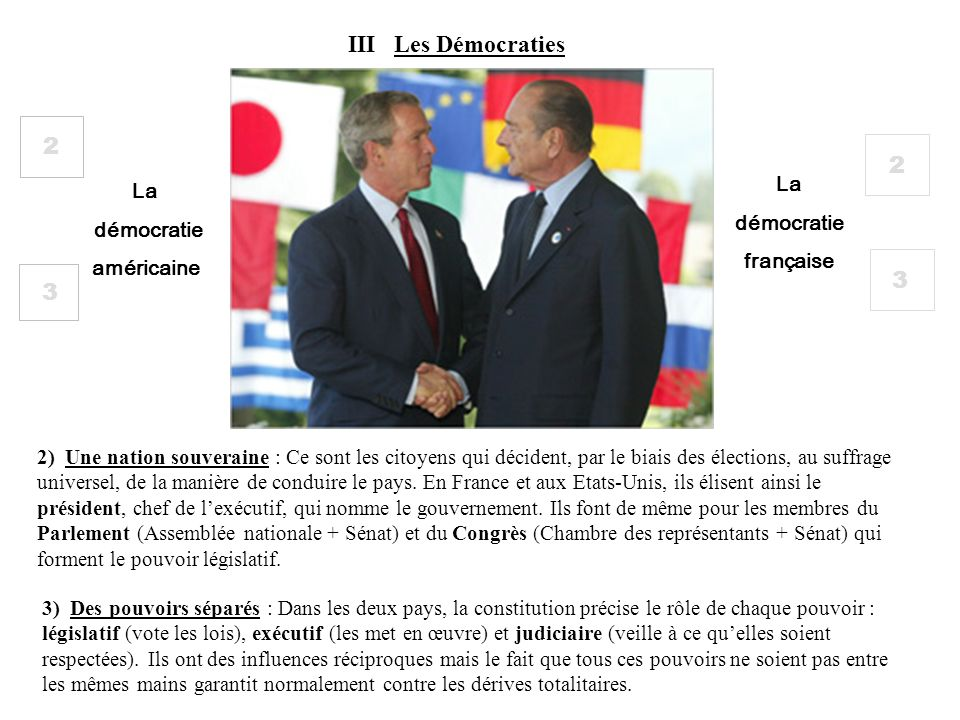 III Les Démocraties 2 2 3 3 La La démocratie démocratie française