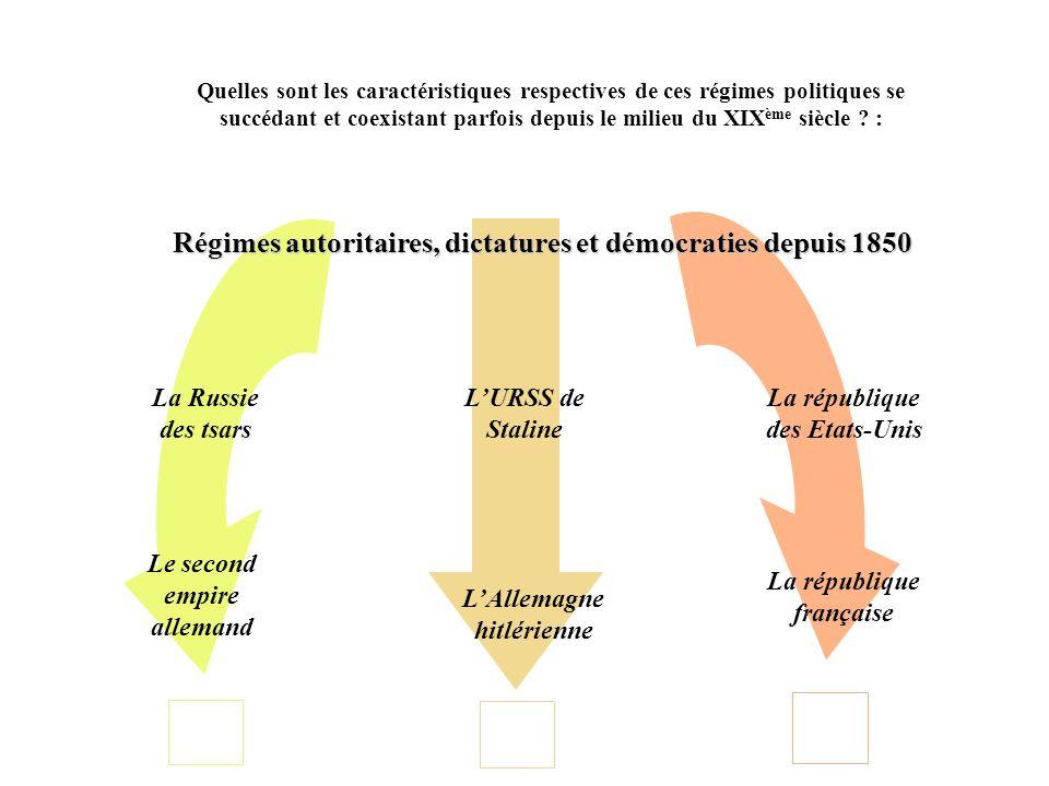 Régimes autoritaires, dictatures et démocraties depuis 1850