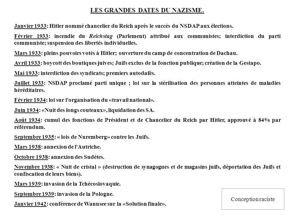 LES GRANDES DATES DU NAZISME.