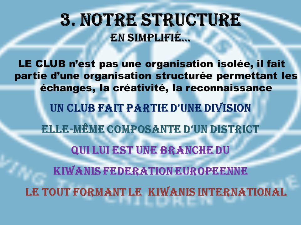 3. Notre Structure en simplifié…