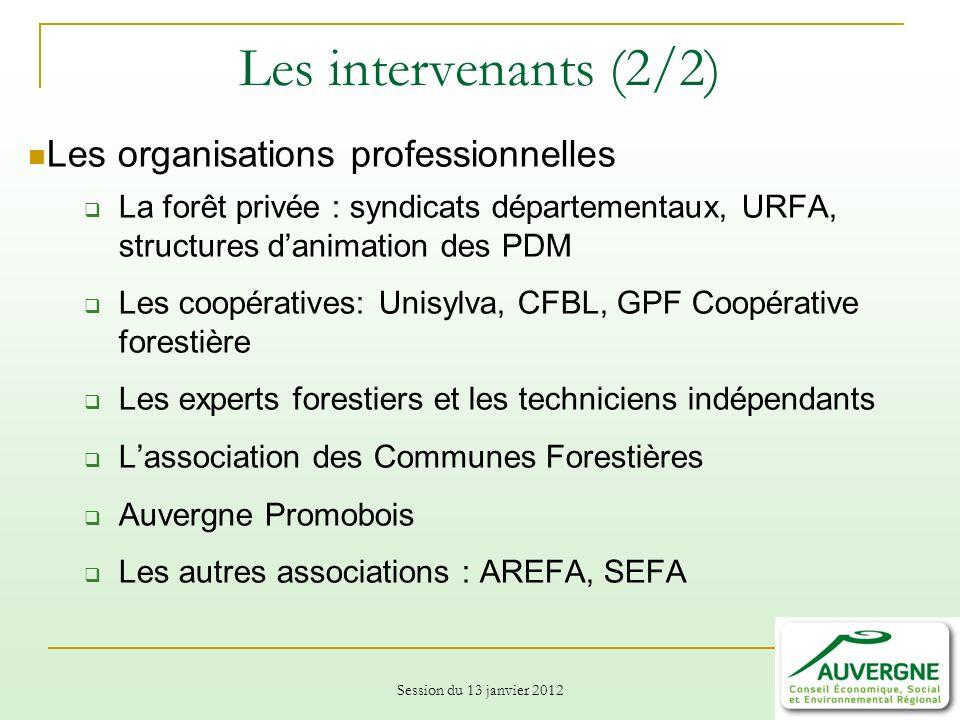 Les intervenants (2/2) Les organisations professionnelles