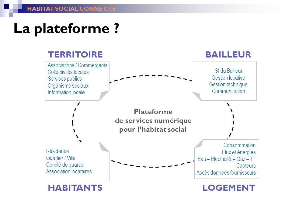 La plateforme TERRITOIRE BAILLEUR HABITANTS LOGEMENT Plateforme