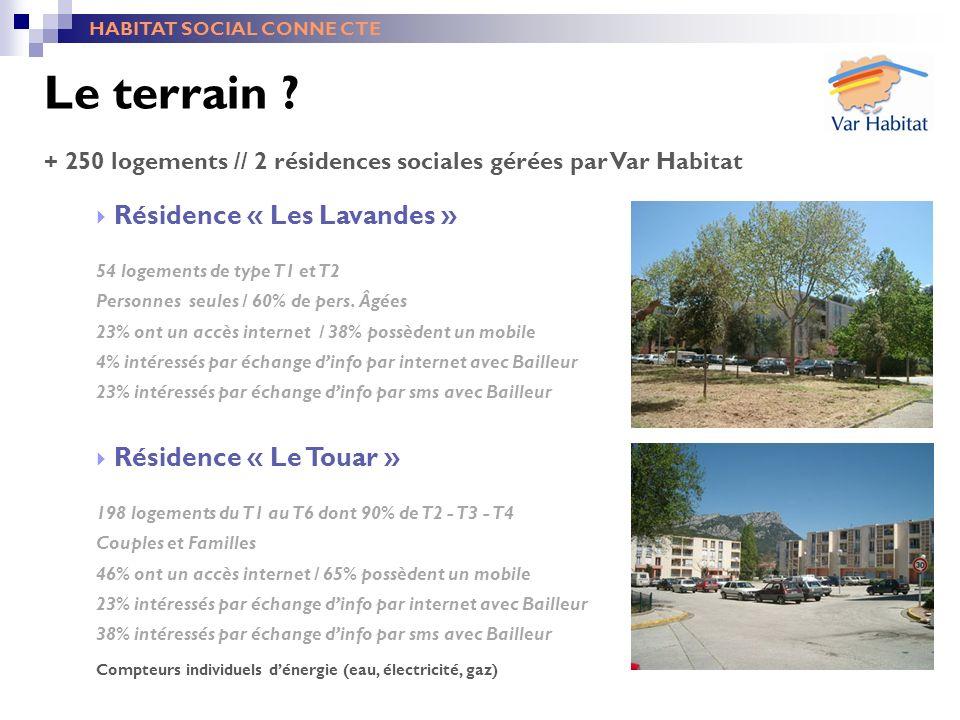 Le terrain Résidence « Les Lavandes » Résidence « Le Touar »