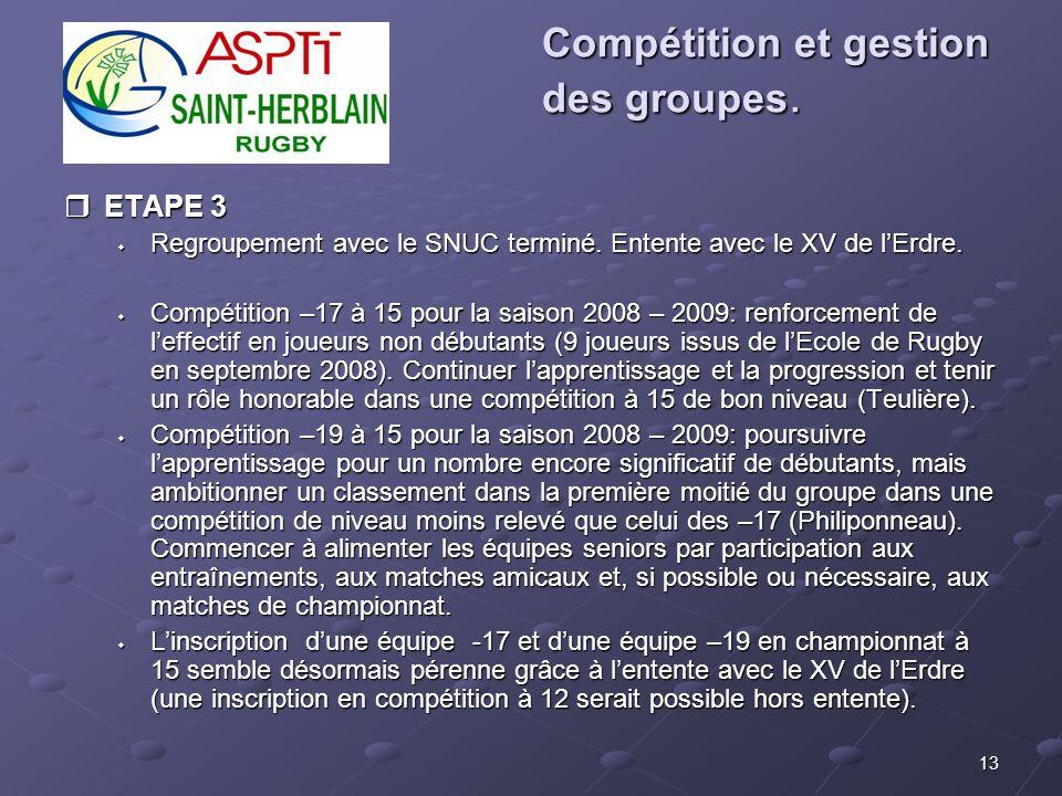 Compétition et gestion des groupes.