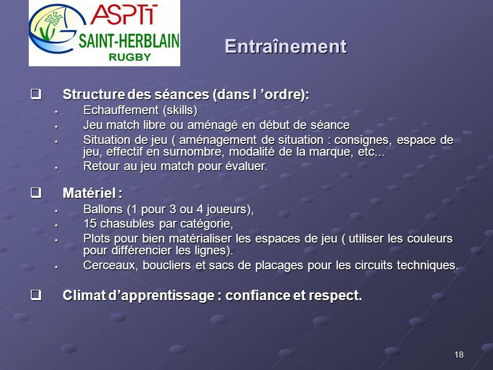 Entraînement Structure des séances (dans l 'ordre): Matériel :