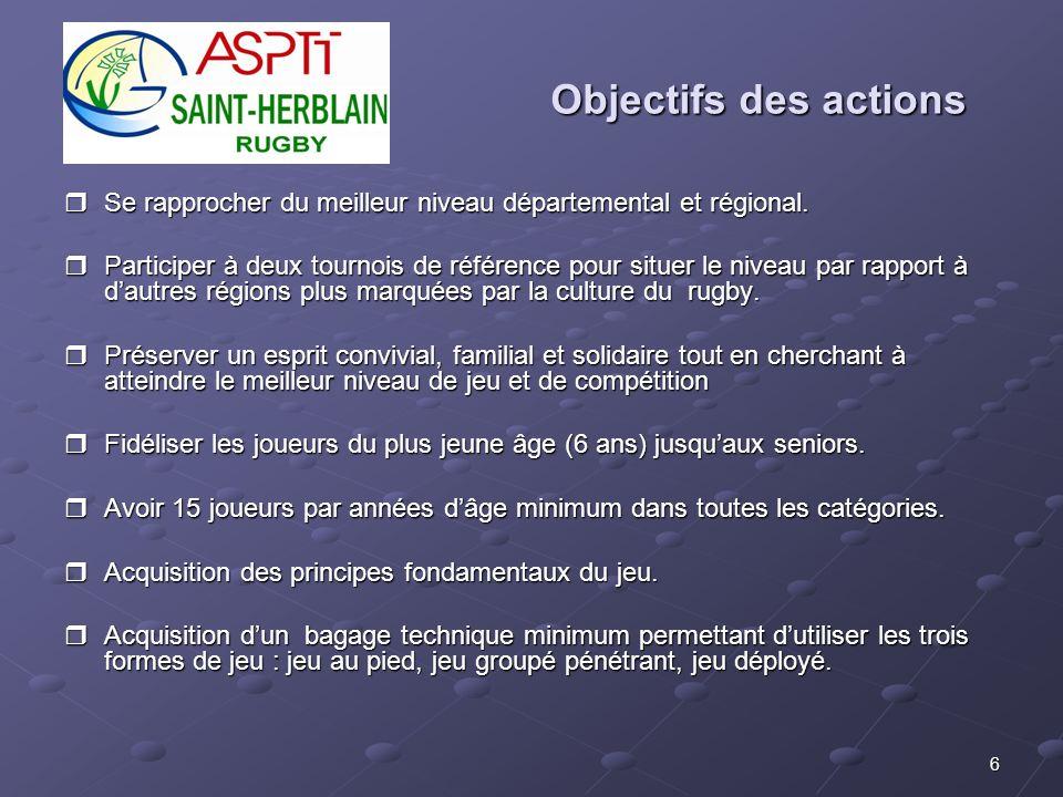 Objectifs des actions Se rapprocher du meilleur niveau départemental et régional.