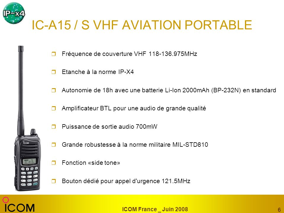 IC-A15 / S VHF AVIATION PORTABLE