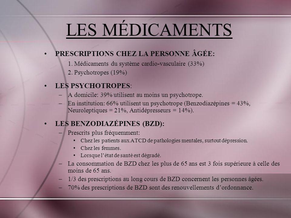 LES MÉDICAMENTS PRESCRIPTIONS CHEZ LA PERSONNE ÂGÉE: