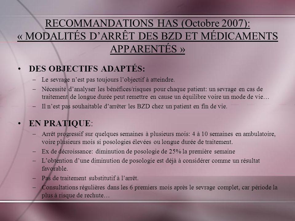 RECOMMANDATIONS HAS (Octobre 2007): « MODALITÉS D'ARRÊT DES BZD ET MÉDICAMENTS APPARENTÉS »