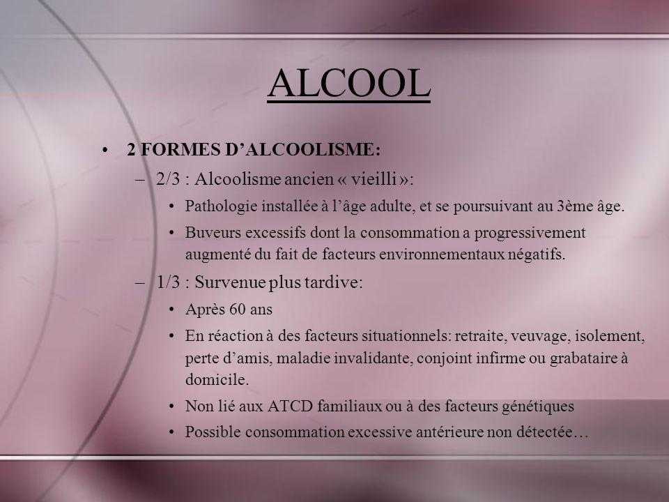 ALCOOL 2 FORMES D'ALCOOLISME: 2/3 : Alcoolisme ancien « vieilli »: