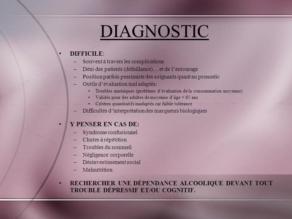 DIAGNOSTIC DIFFICILE: Y PENSER EN CAS DE: