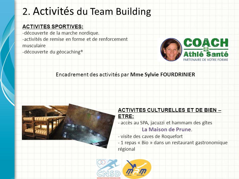 2. Activités du Team Building