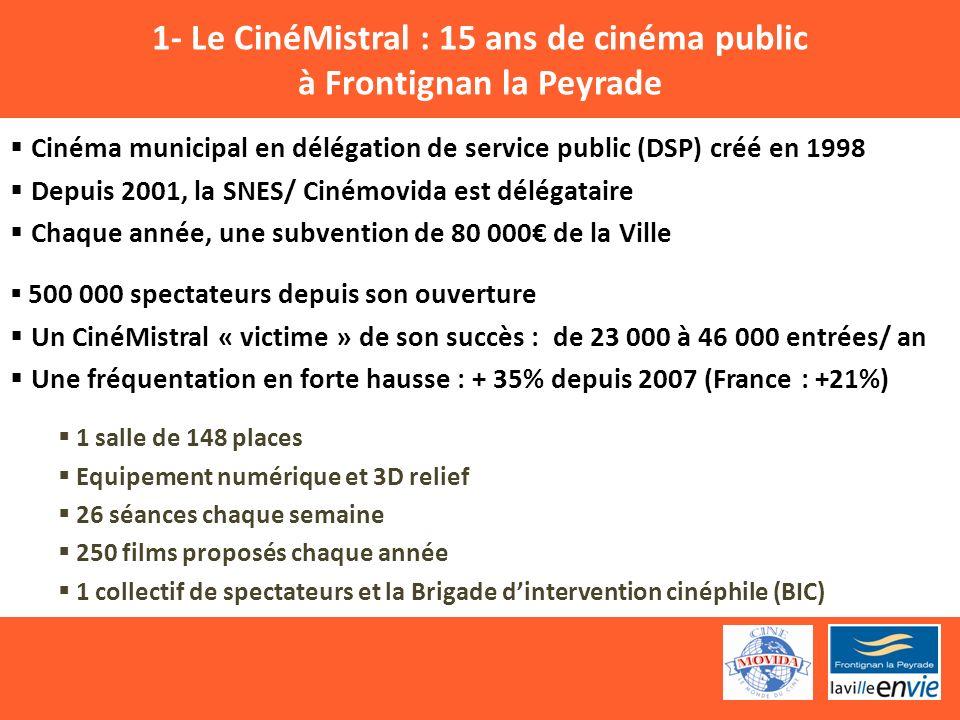 1- Le CinéMistral : 15 ans de cinéma public à Frontignan la Peyrade
