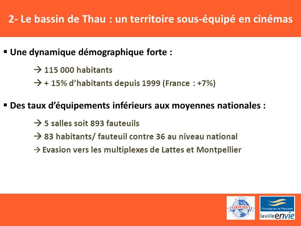 2- Le bassin de Thau : un territoire sous-équipé en cinémas