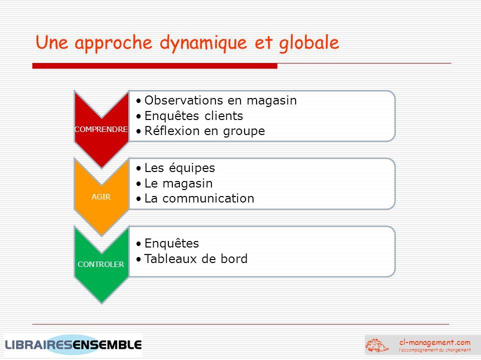 Une approche dynamique et globale