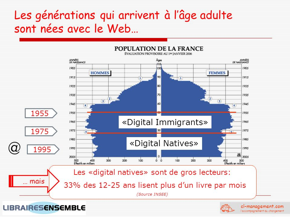 Les générations qui arrivent à l'âge adulte sont nées avec le Web…