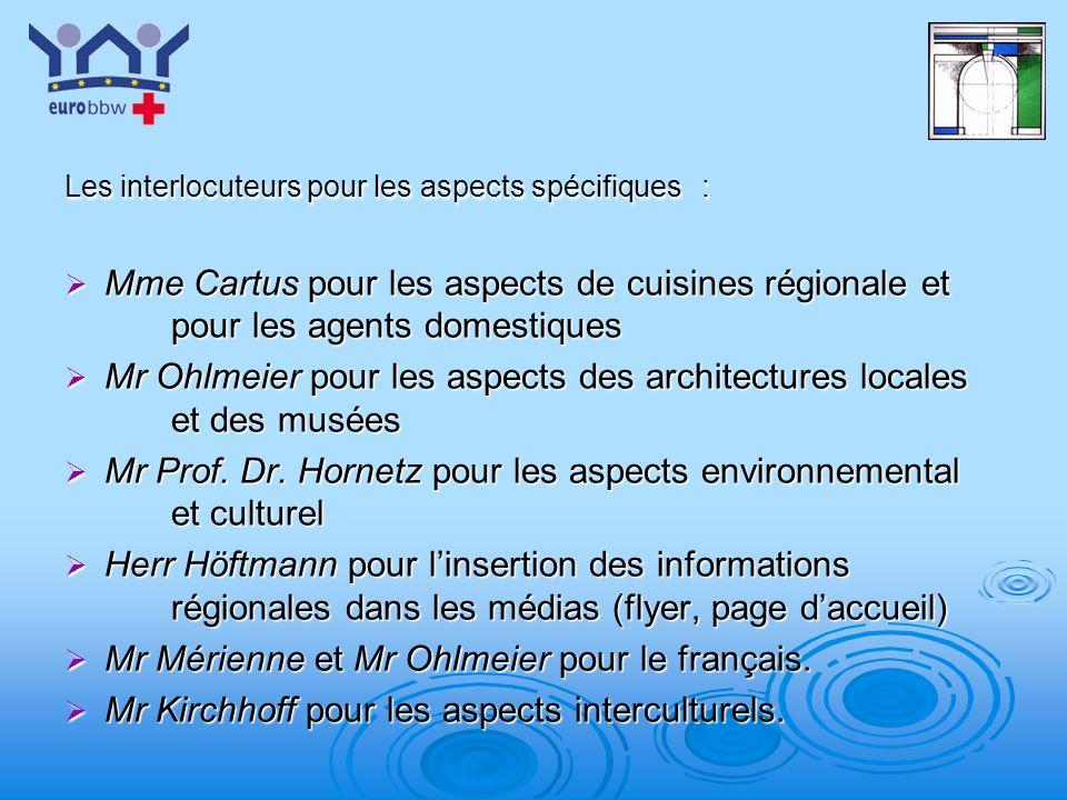 Mr Ohlmeier pour les aspects des architectures locales et des musées