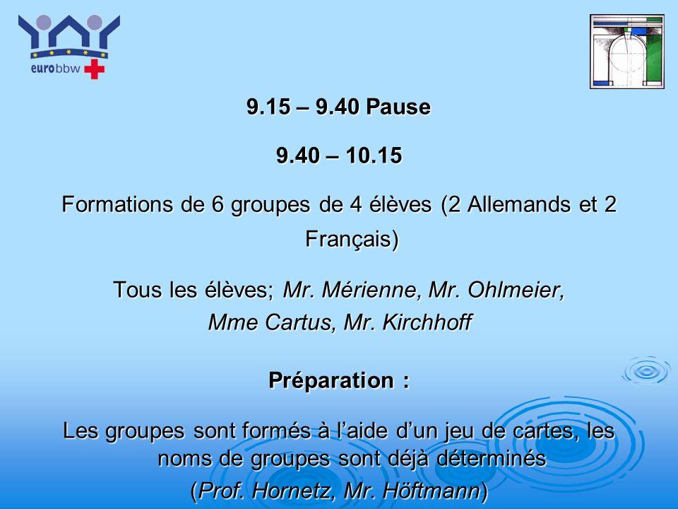 Formations de 6 groupes de 4 élèves (2 Allemands et 2 Français)