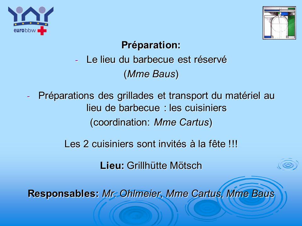 Le lieu du barbecue est réservé (Mme Baus)